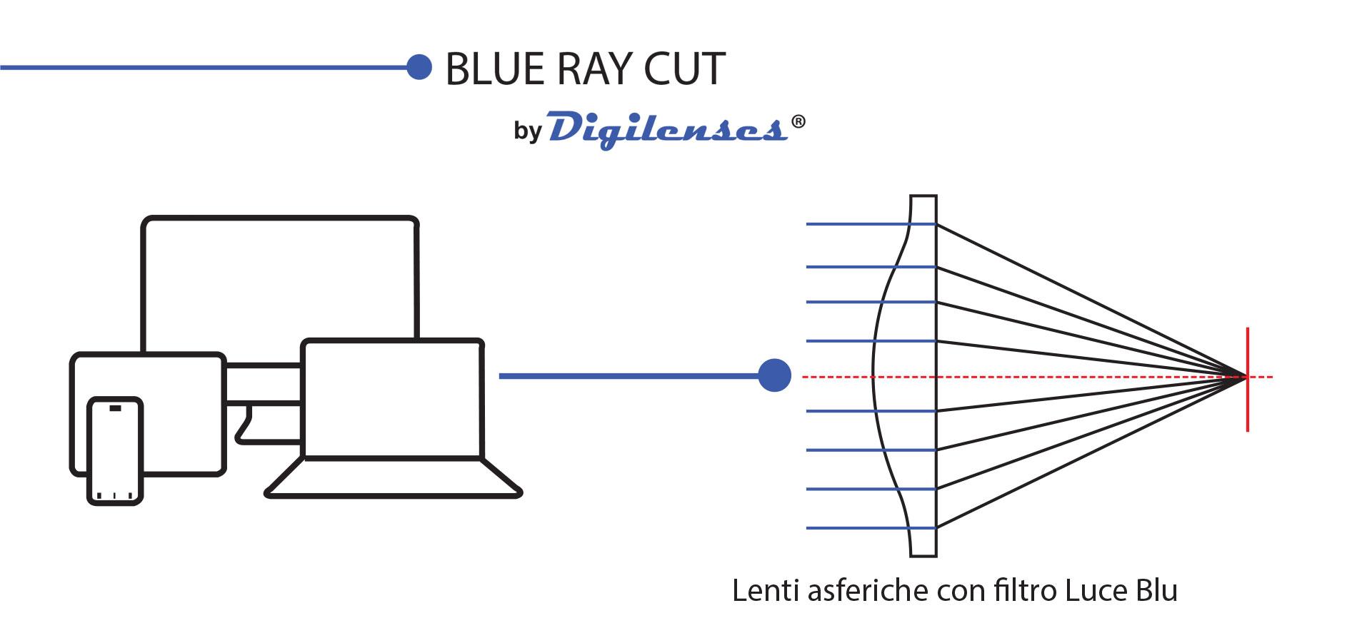 blue ray cut shinoox glasses